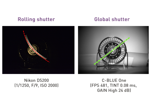 WHAT IS… GLOBAL SHUTTER?